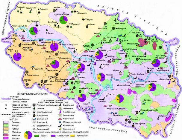 map-Kazanskaya-guberniya-vtoraya-pol.-19-v